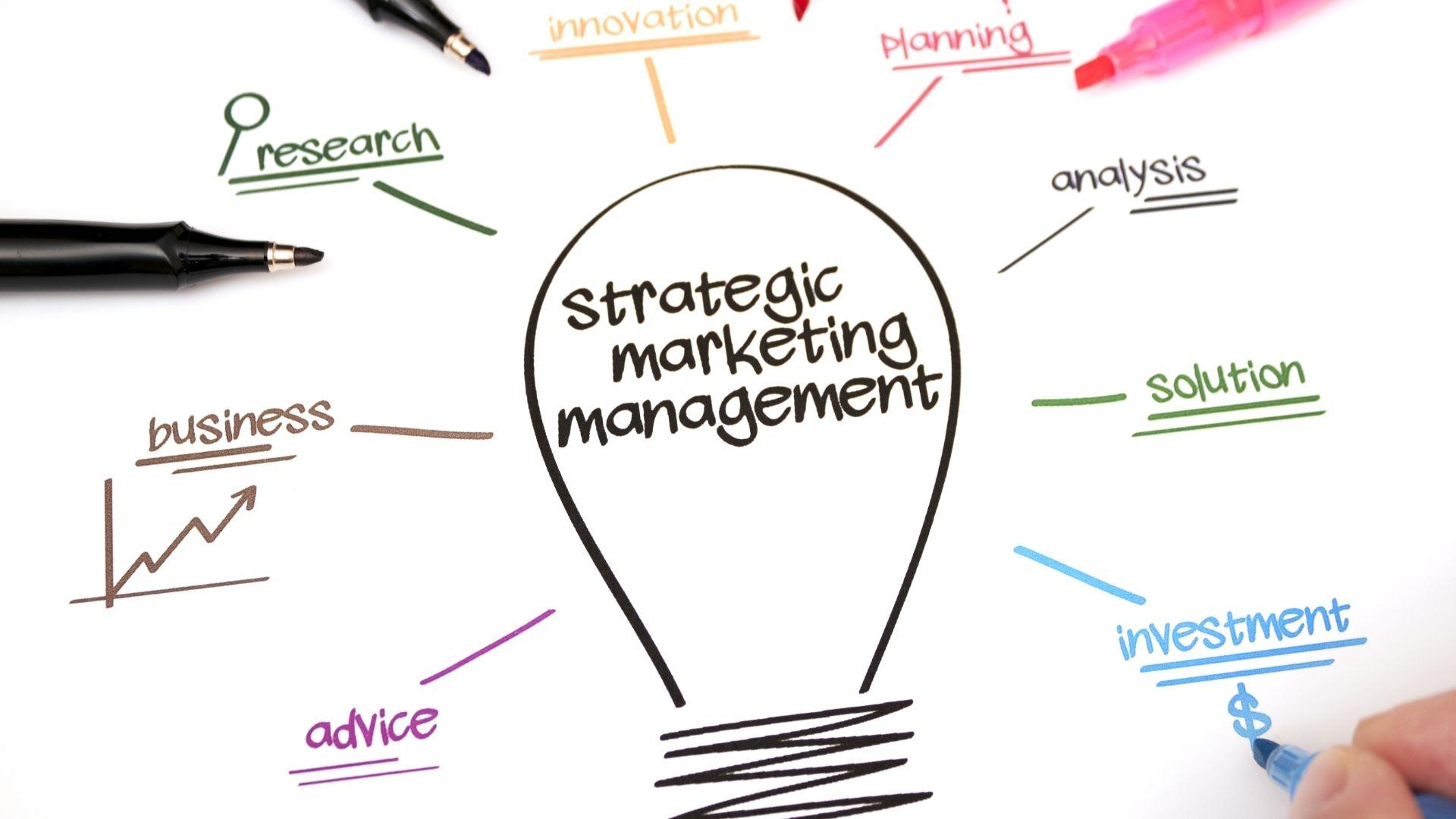 Quali sono gli elementi da considerare nel piano di marketing strategico della tua PMI?